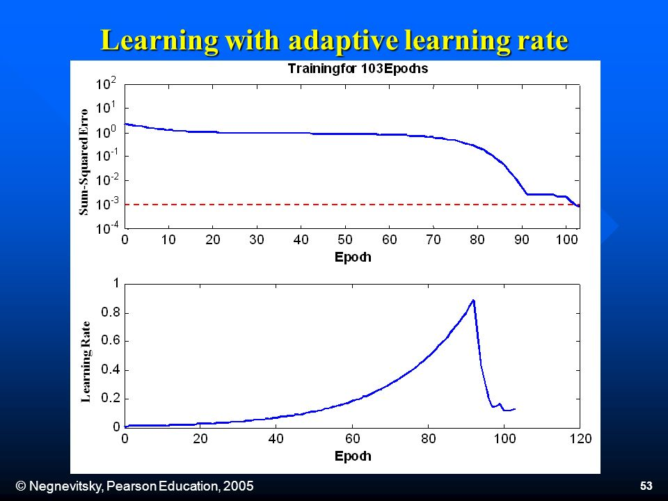 © Negnevitsky, Pearson Education, 2005 53 Learning with adaptive learning rate Sum-Squared Erro Learning Rate