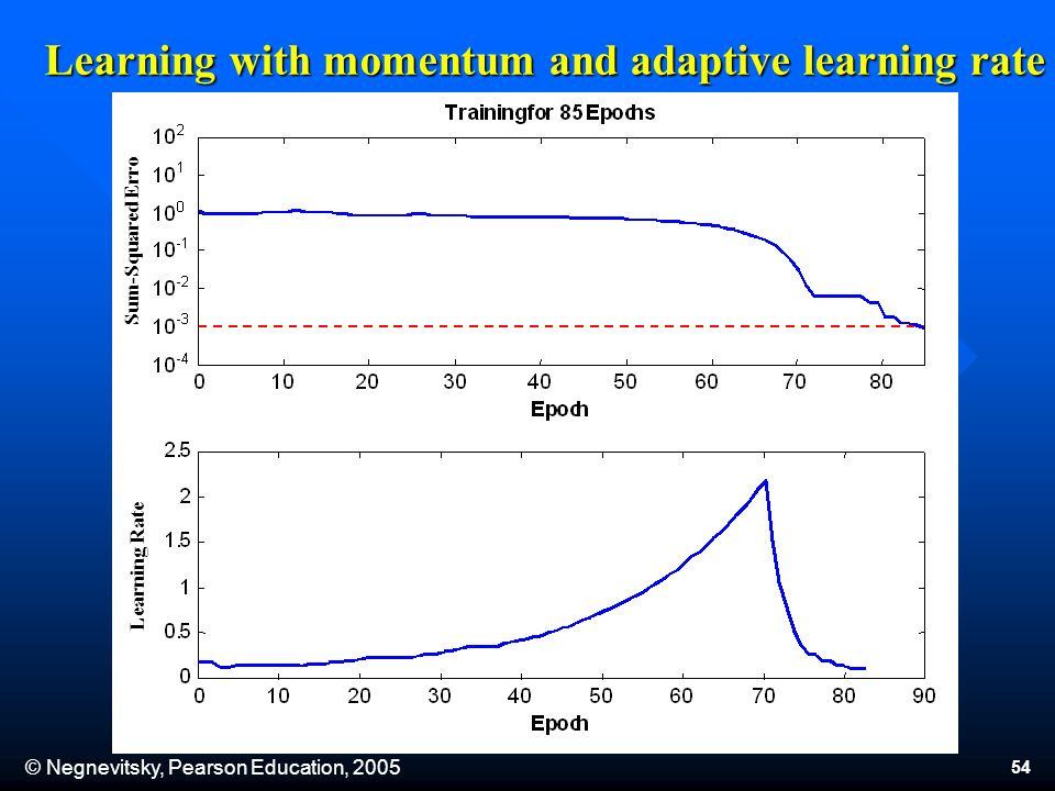 © Negnevitsky, Pearson Education, 2005 54 Learning with momentum and adaptive learning rate Sum-Squared Erro Learning Rate