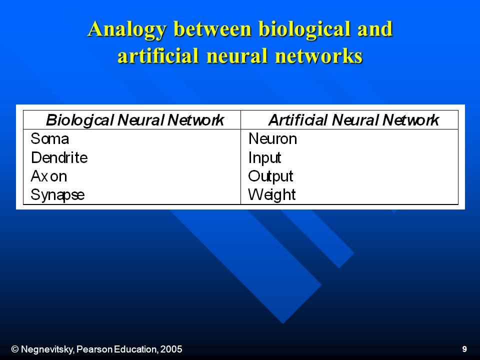 © Negnevitsky, Pearson Education, 2005 9 Analogy between biological and artificial neural networks