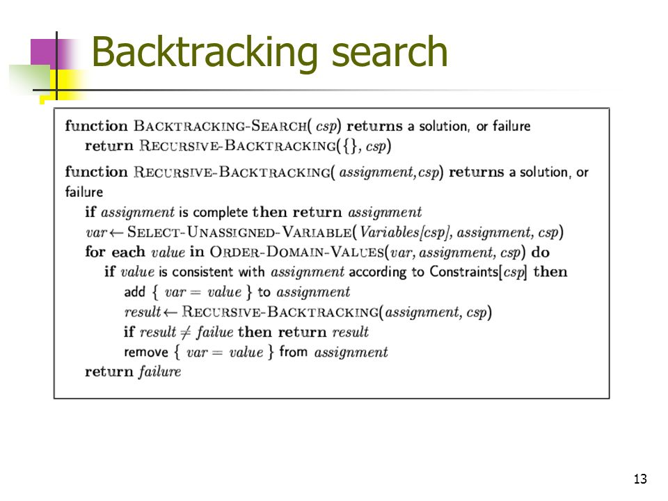 13 Backtracking search