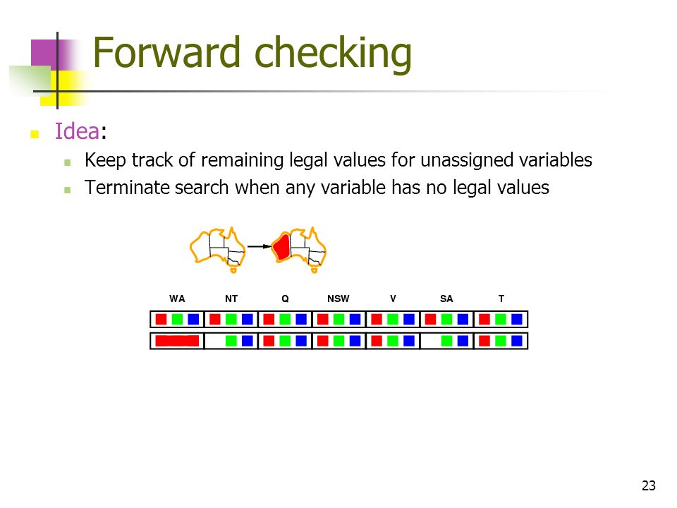 23 Forward checking Idea: Keep track of remaining legal values for unassigned variables Terminate search when any variable has no legal values