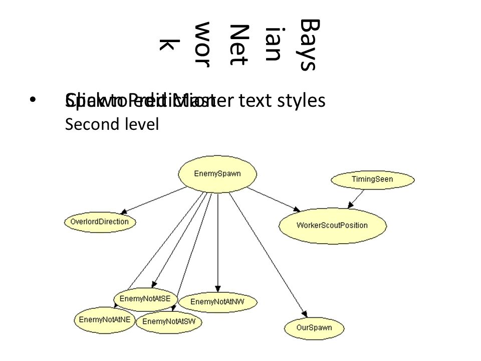 Click to edit Master text styles Second level Third level Fourth level Fifth level Con clusi on