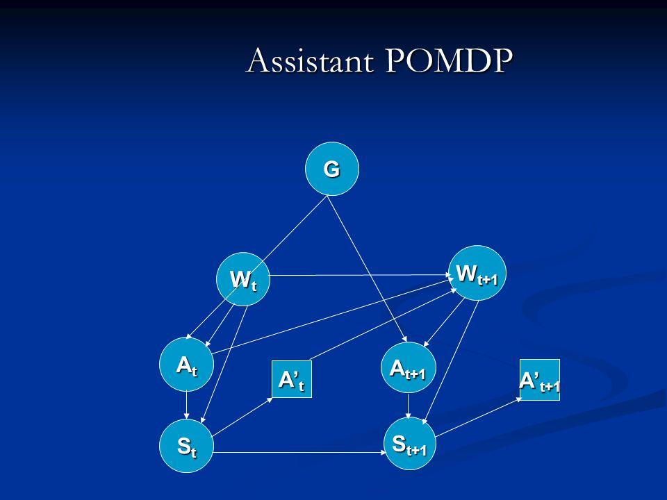 Assistant POMDP AtAtAtAt WtWtWtWt G StStStSt W t+1 AtAtAtAt A t+1 S t+1 A t+1