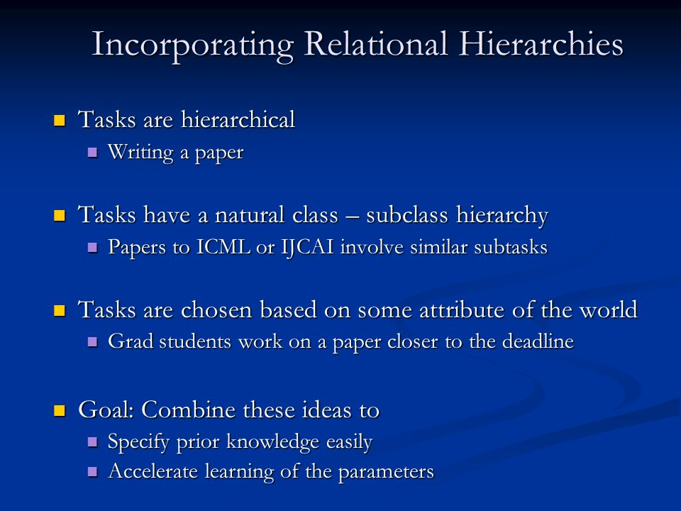 Incorporating Relational Hierarchies Tasks are hierarchical Tasks are hierarchical Writing a paper Writing a paper Tasks have a natural class – subclass hierarchy Tasks have a natural class – subclass hierarchy Papers to ICML or IJCAI involve similar subtasks Papers to ICML or IJCAI involve similar subtasks Tasks are chosen based on some attribute of the world Tasks are chosen based on some attribute of the world Grad students work on a paper closer to the deadline Grad students work on a paper closer to the deadline Goal: Combine these ideas to Goal: Combine these ideas to Specify prior knowledge easily Specify prior knowledge easily Accelerate learning of the parameters Accelerate learning of the parameters