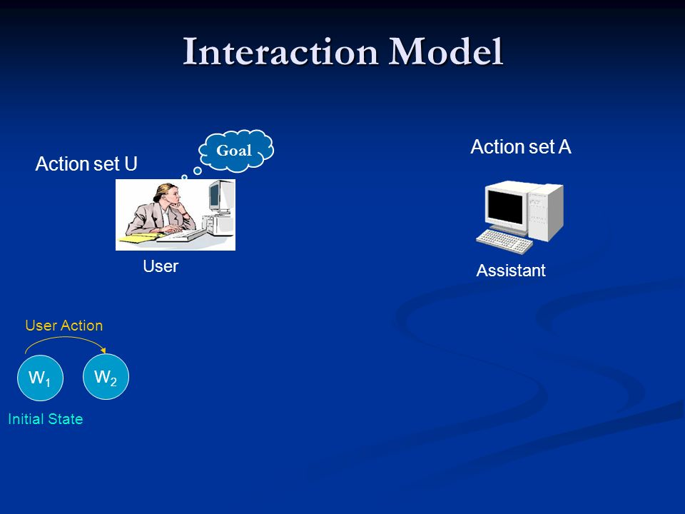 Interaction Model User Assistant Action set U Action set A Goal W2W2 User Action W1W1 Initial State