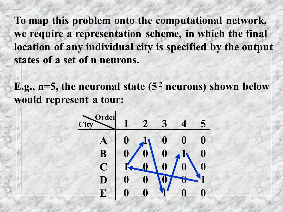 To map this problem onto the computational network, we require a representation scheme, in which the final location of any individual city is specifie