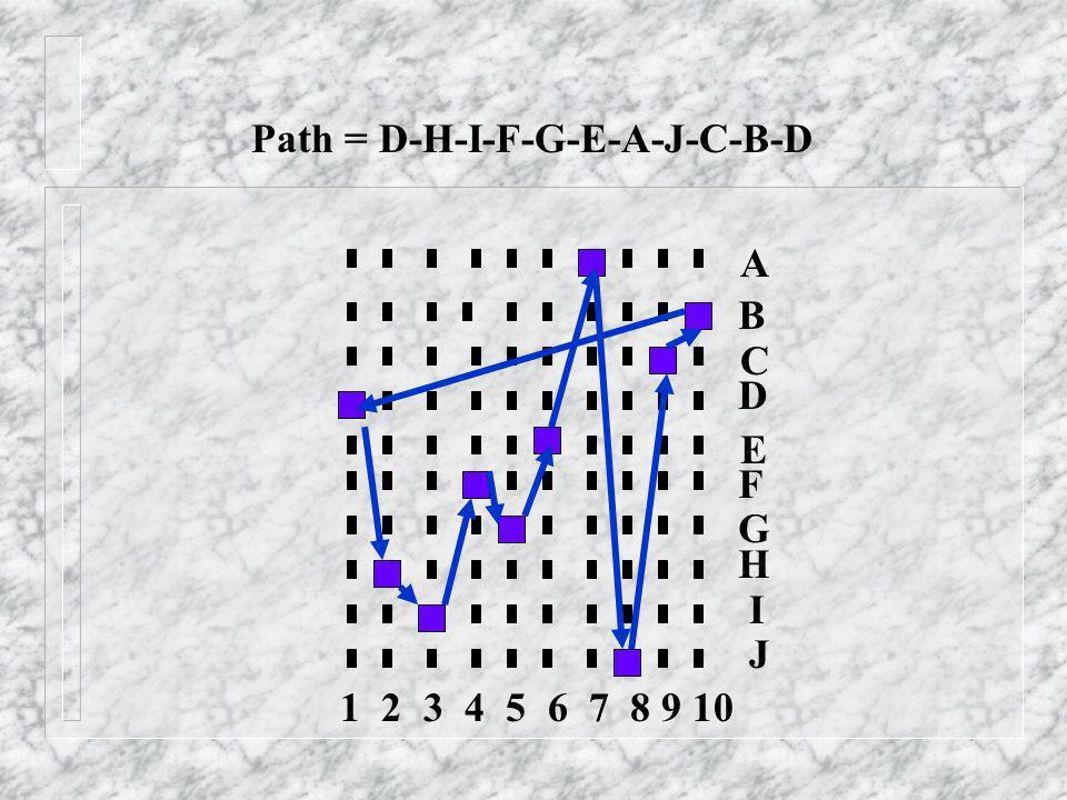 A B C D E F G H I J 1 2 3 4 5 6 7 8 9 10 Path = D-H-I-F-G-E-A-J-C-B-D