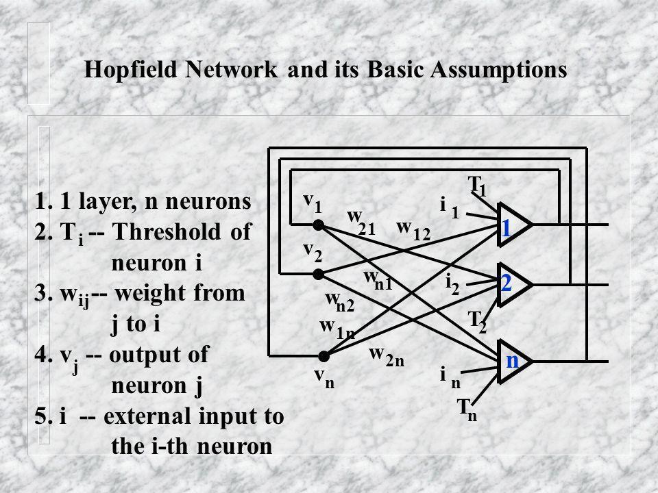 Hopfield Network and its Basic Assumptions 1 2 n v v v 1 2 n T T T 1 2 n i i i n 2 1 w w w w 21 12 n1 w w n2 1n 2n 1. 1 layer, n neurons 2. T -- Thres