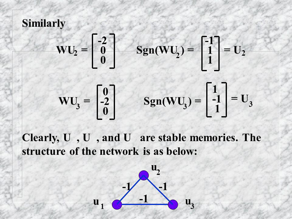 Similarly WU = 0 0 -2 Sgn(WU ) = 2 22 1 1 = U WU = 0 -2 0 Sgn(WU ) = 1 1 = U 33 3 Clearly, U, U, and U are stable memories. The structure of the netwo