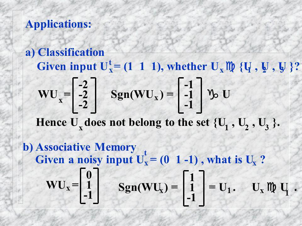 Applications: a) Classification Given input U = (1 1 1), whether U {U, U, U }? xx123 WU = x -2 Sgn(WU ) = U x Hence U does not belong to the set {U, U