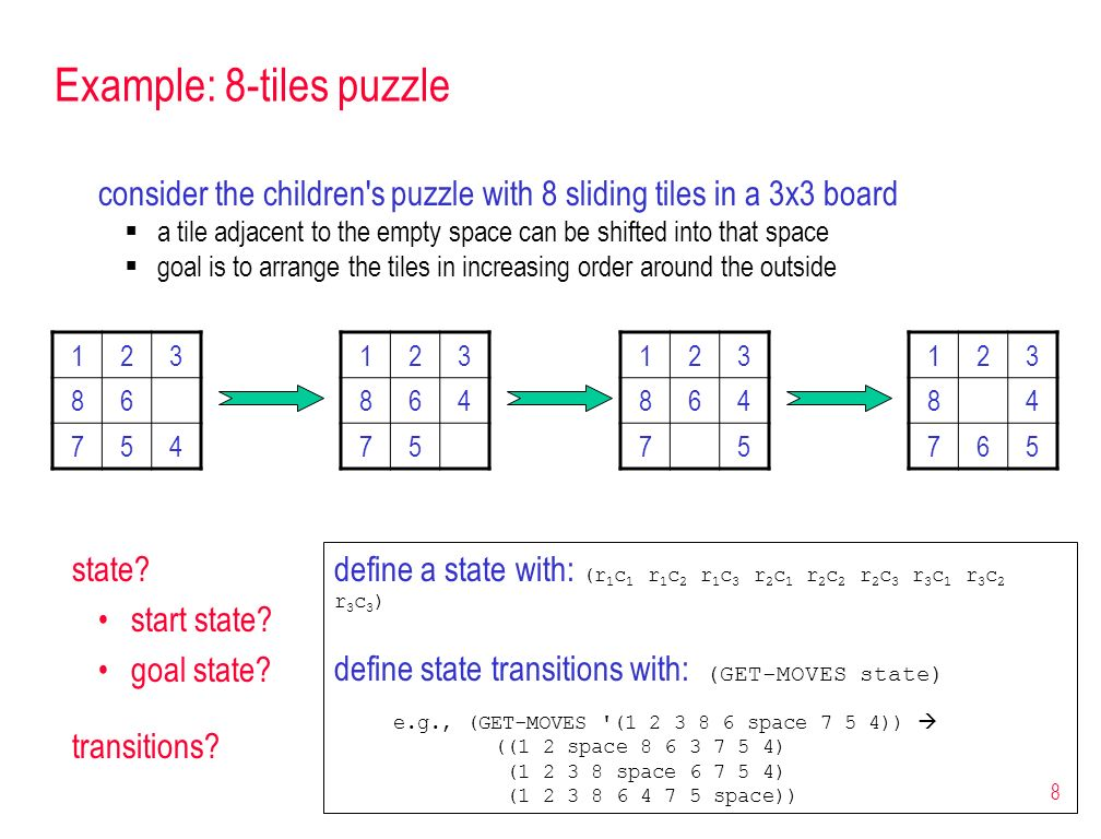 8 Example: 8-tiles puzzle consider the children's puzzle with 8 sliding tiles in a 3x3 board a tile adjacent to the empty space can be shifted into th