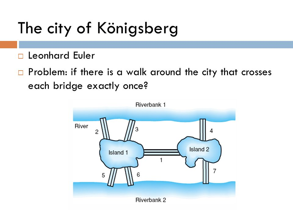 The city of Königsberg Leonhard Euler Problem: if there is a walk around the city that crosses each bridge exactly once?