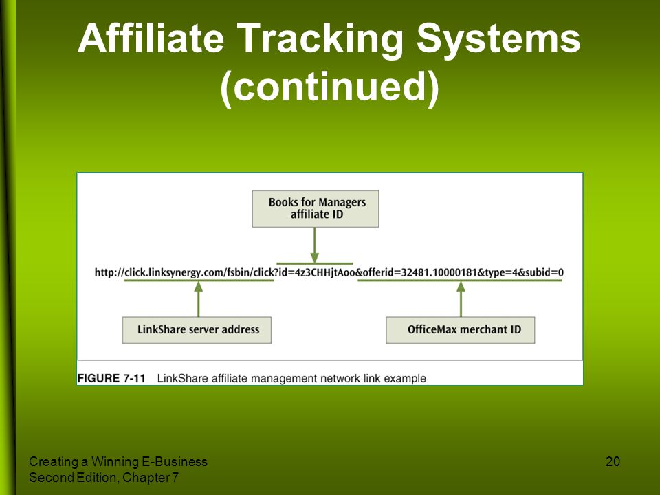 Creating a Winning E-Business Second Edition, Chapter 7 20 Affiliate Tracking Systems (continued)