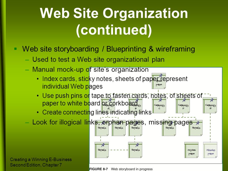 Creating a Winning E-Business Second Edition, Chapter 7 36 Web Site Organization (continued) Web site storyboarding / Blueprinting & wireframing –Used