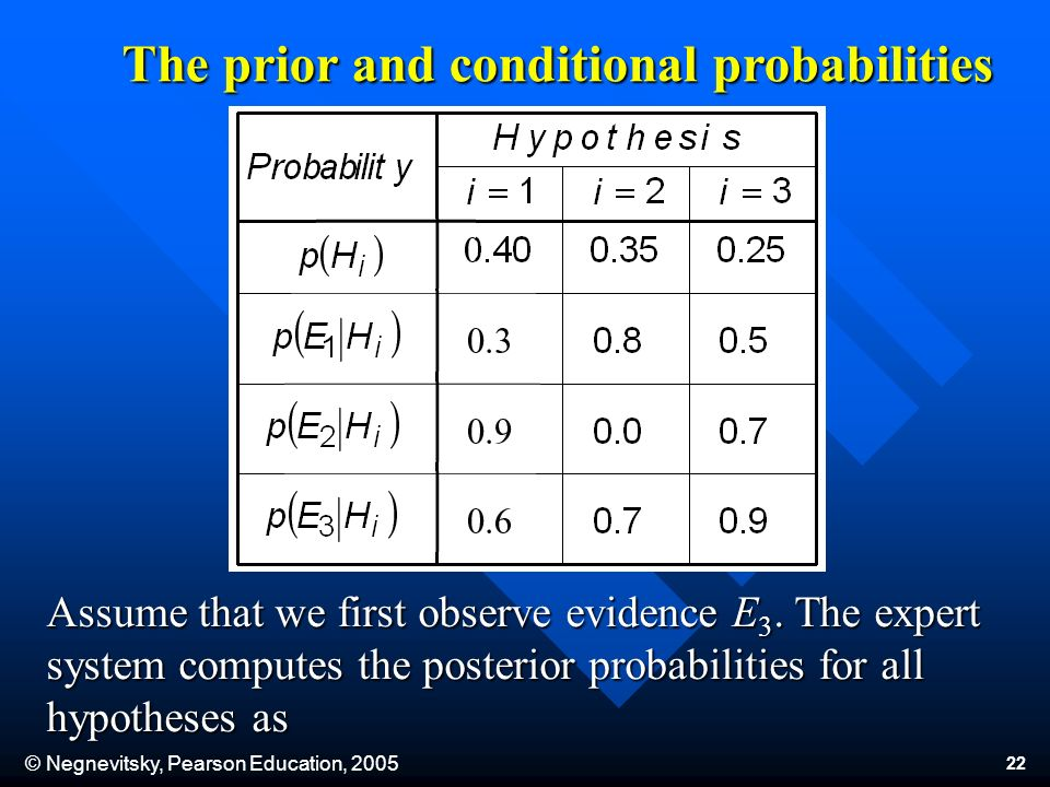© Negnevitsky, Pearson Education, 2005 22 The prior and conditional probabilities Assume that we first observe evidence E 3.