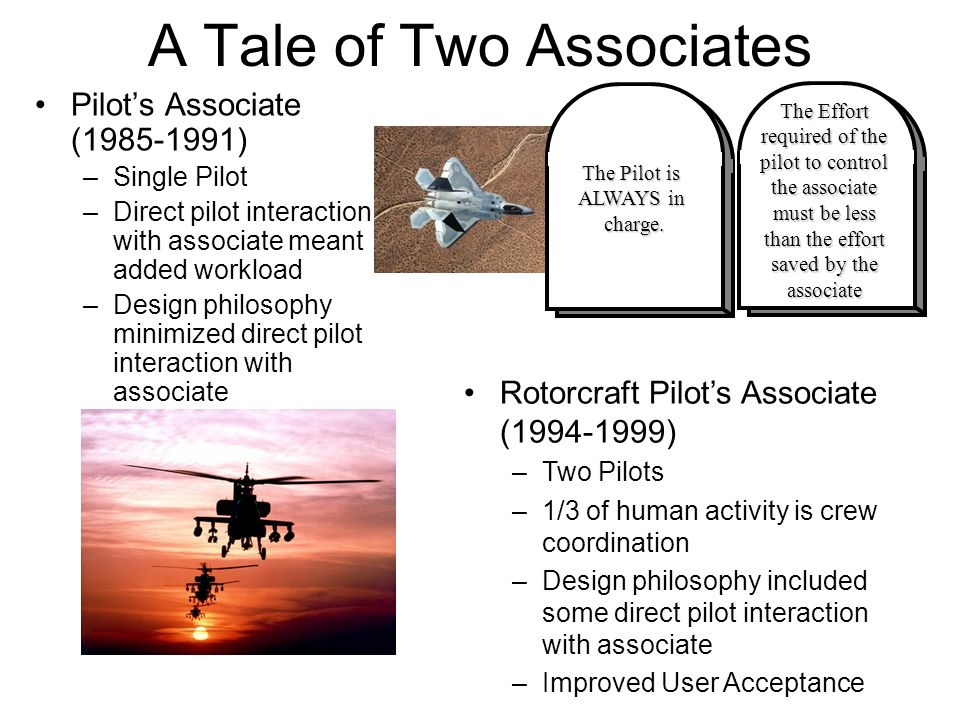 A Tale of Two Associates Pilots Associate (1985-1991) –Single Pilot –Direct pilot interaction with associate meant added workload –Design philosophy minimized direct pilot interaction with associate –Moderate user acceptance The Pilot is ALWAYS in charge.