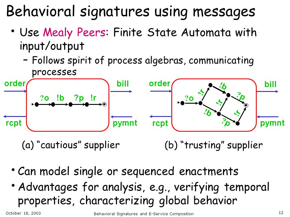 October 18, 2003 Behavioral Signatures and E-Service Composition 12 Behavioral signatures using messages Can model single or sequenced enactments Adva