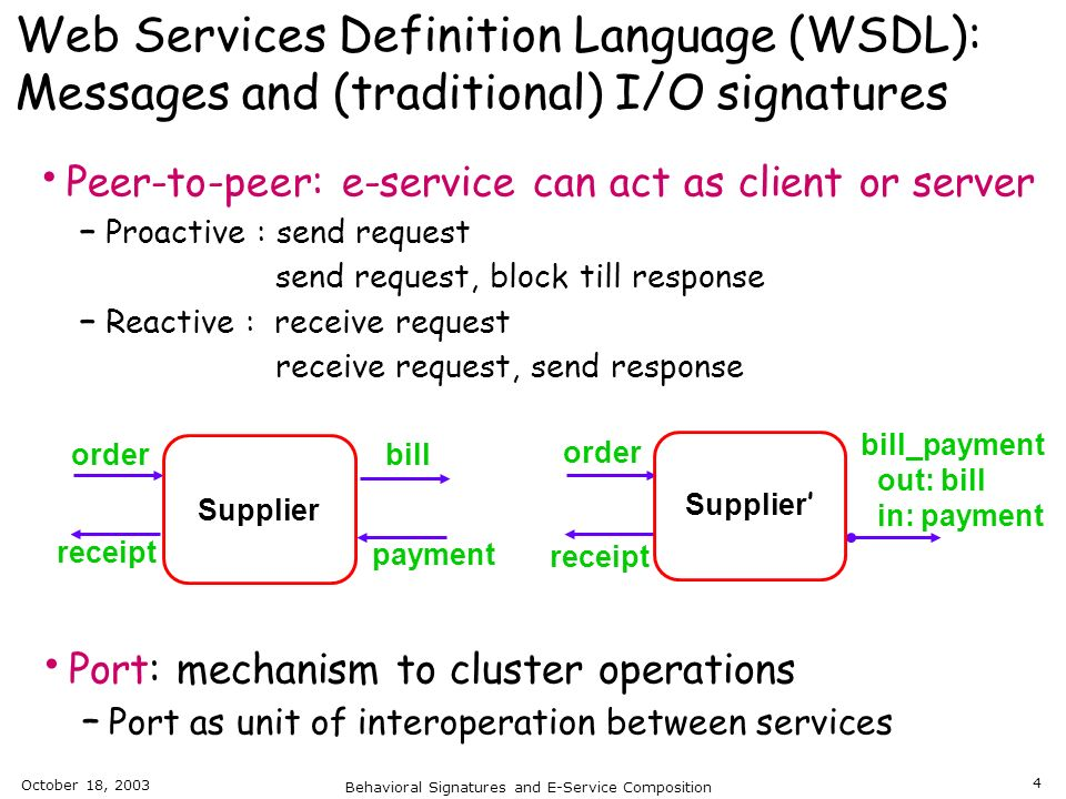 October 18, 2003 Behavioral Signatures and E-Service Composition 4 Web Services Definition Language (WSDL): Messages and (traditional) I/O signatures