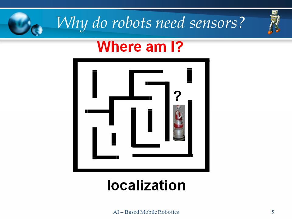 AI – Based Mobile Robotics16 What is Intelligence.