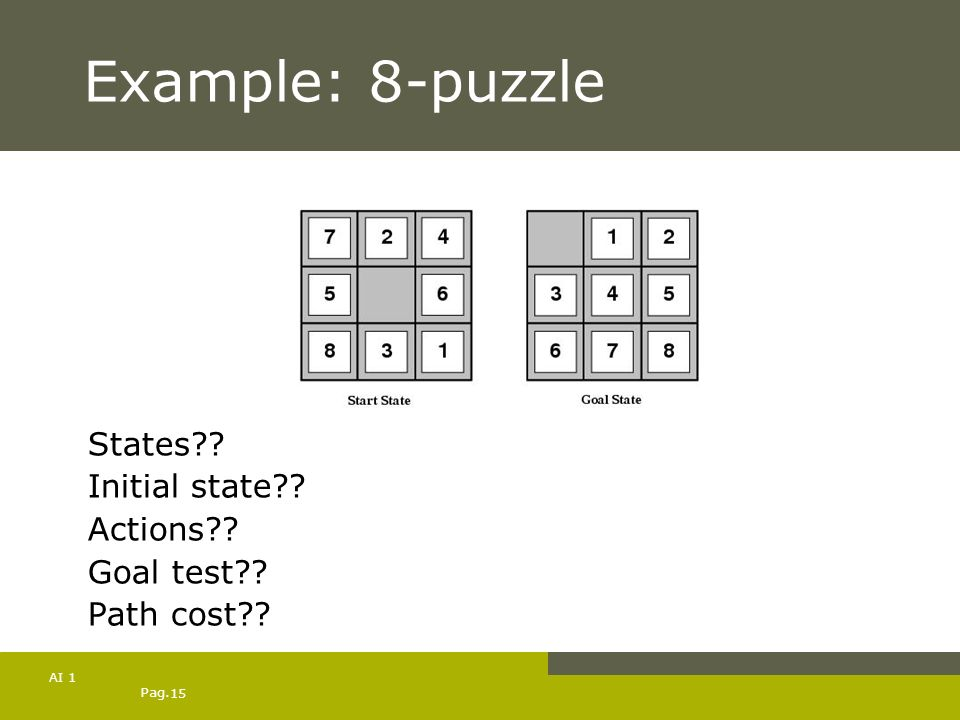 Pag. 15 AI 1 Example: 8-puzzle States?? Initial state?? Actions?? Goal test?? Path cost??