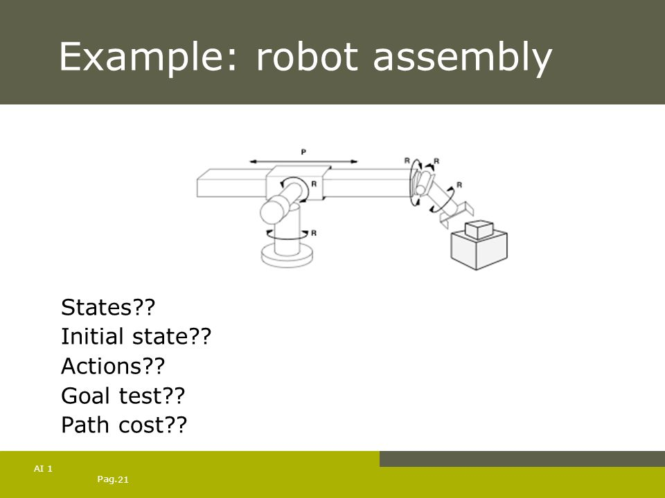 Pag. 21 AI 1 Example: robot assembly States?? Initial state?? Actions?? Goal test?? Path cost??
