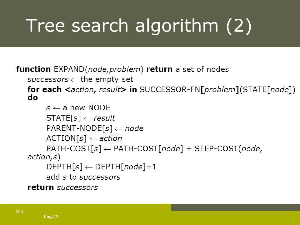 Pag. 29 AI 1 Tree search algorithm (2) function EXPAND(node,problem) return a set of nodes successors the empty set for each in SUCCESSOR-FN[problem](