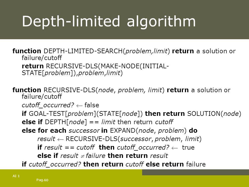 Pag. 60 AI 1 Depth-limited algorithm function DEPTH-LIMITED-SEARCH(problem,limit) return a solution or failure/cutoff return RECURSIVE-DLS(MAKE-NODE(I