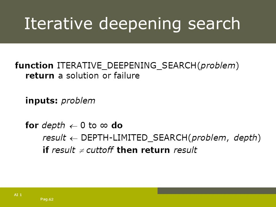 Pag. 62 AI 1 Iterative deepening search function ITERATIVE_DEEPENING_SEARCH(problem) return a solution or failure inputs: problem for depth 0 to do re