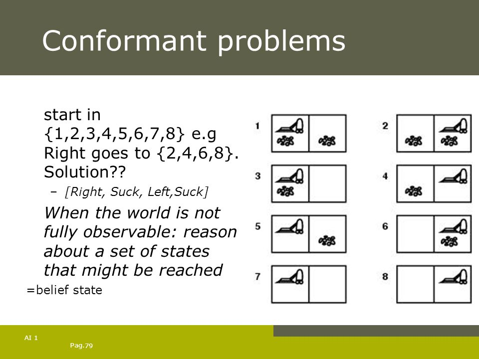 Pag. 79 AI 1 Conformant problems start in {1,2,3,4,5,6,7,8} e.g Right goes to {2,4,6,8}. Solution?? –[Right, Suck, Left,Suck] When the world is not fu