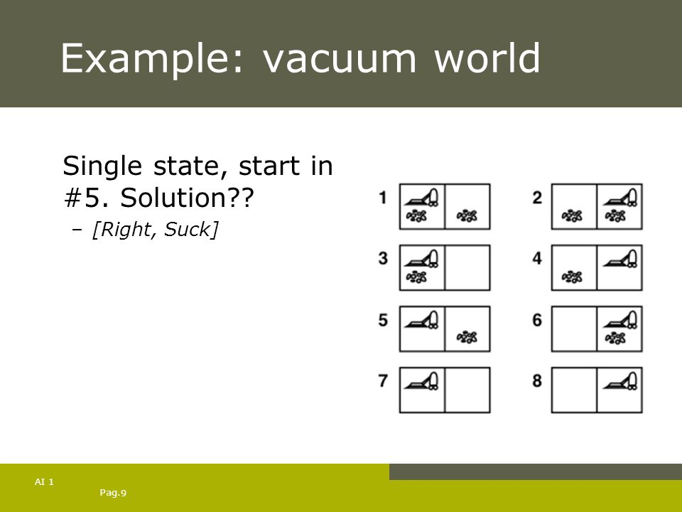 Pag. 9 AI 1 Example: vacuum world Single state, start in #5. Solution?? –[Right, Suck]
