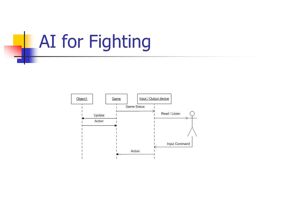 AI for Fighting