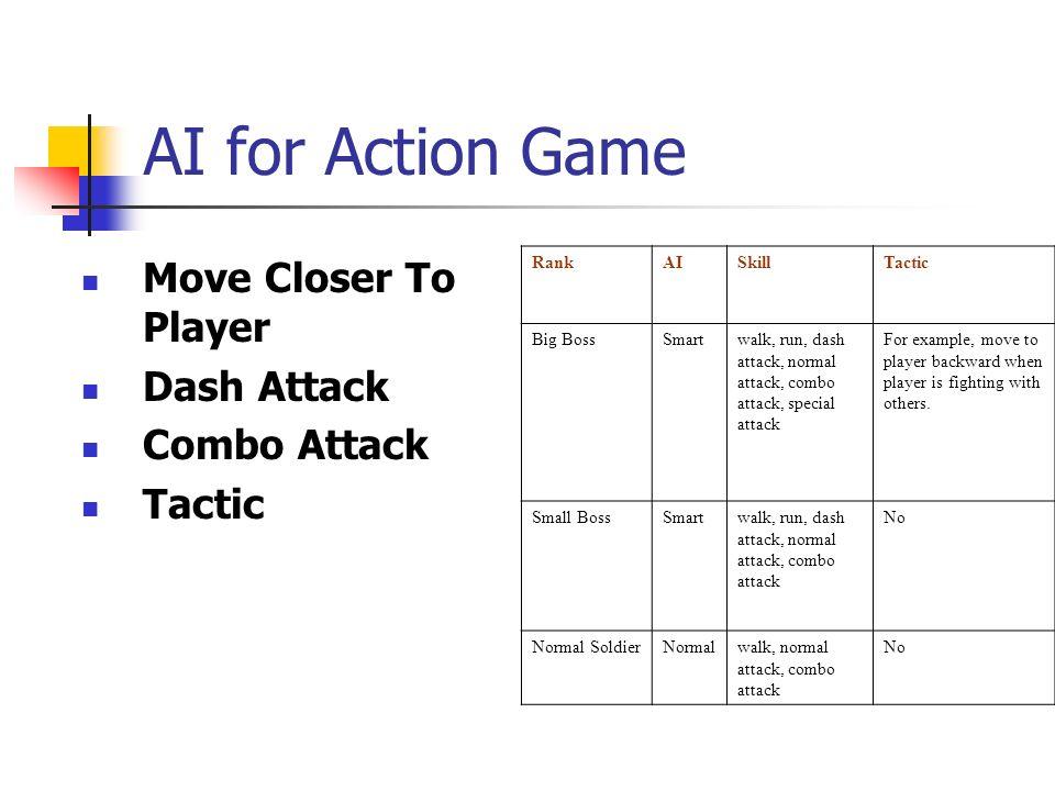 AI for Action Game Move Closer To Player Dash Attack Combo Attack Tactic RankAISkillTactic Big BossSmartwalk, run, dash attack, normal attack, combo a