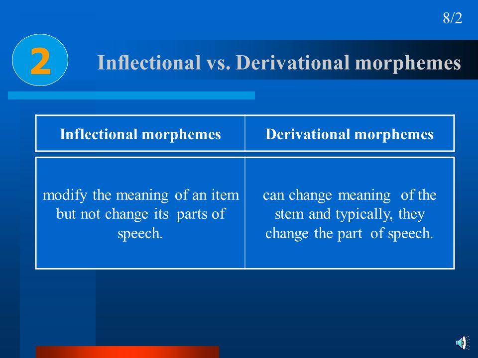 Inflectional morphemesDerivational morphemes Inflectional vs. Derivational morphemes modify the meaning of an item but not change its parts of speech.