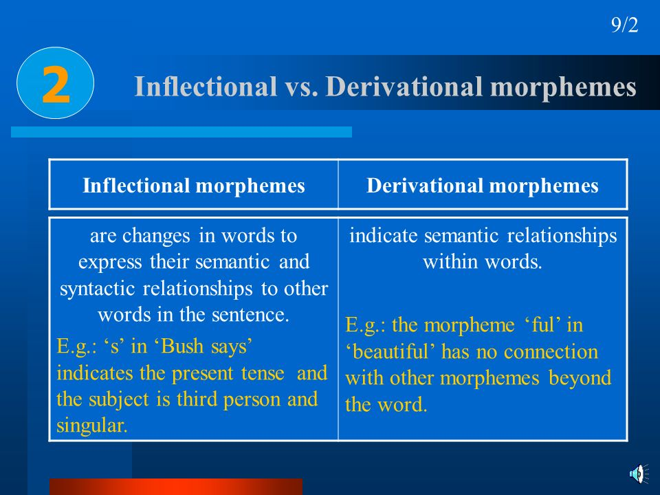 Inflectional morphemesDerivational morphemes Inflectional vs. Derivational morphemes are changes in words to express their semantic and syntactic rela