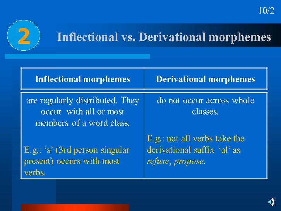 Inflectional morphemesDerivational morphemes Inflectional vs. Derivational morphemes are regularly distributed. They occur with all or most members of