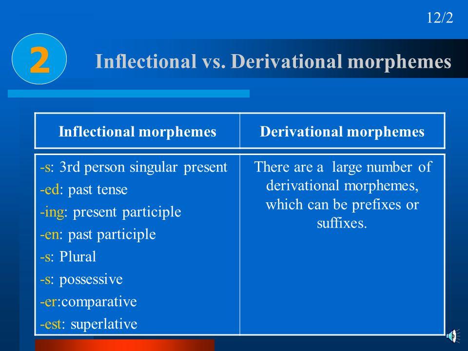 Inflectional morphemesDerivational morphemes Inflectional vs. Derivational morphemes -s: 3rd person singular present -ed: past tense -ing: present par