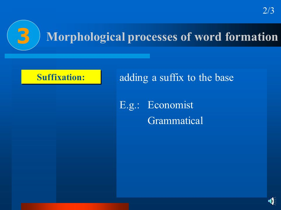 Suffixation: adding a suffix to the base E.g.: Economist Grammatical Morphological processes of word formation 2/3 3