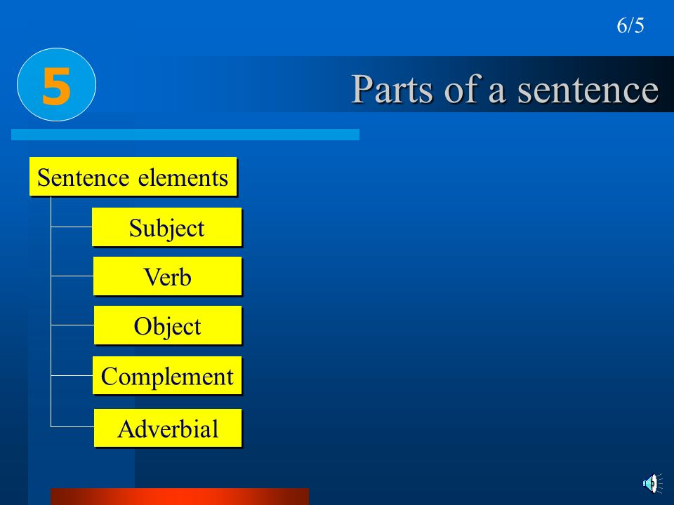 Parts of a sentence Sentence elements 5 Subject Verb Object Complement Adverbial 6/5