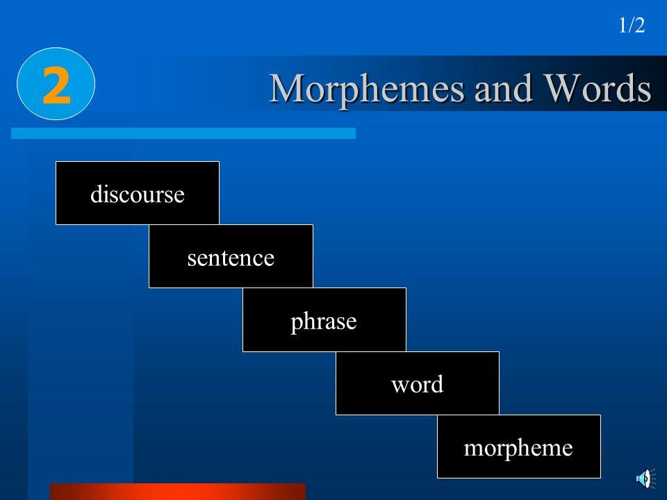 Morphemes and Words discourse sentence phrase word morpheme 2 1/2