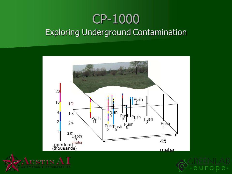 CP-1000 Exploring Underground Contamination 45 meter Push 11 Push 6 5 9 10 Push 8 2 1 3 4 1.2 1.8 2.4 3.0 2 4 10 20 1 ppm lead (thousands) Depth in me