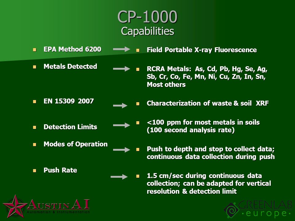 CP-1000 Capabilities EPA Method 6200 EPA Method 6200 Metals Detected Metals Detected EN 15309 2007 EN 15309 2007 Detection Limits Detection Limits Mod