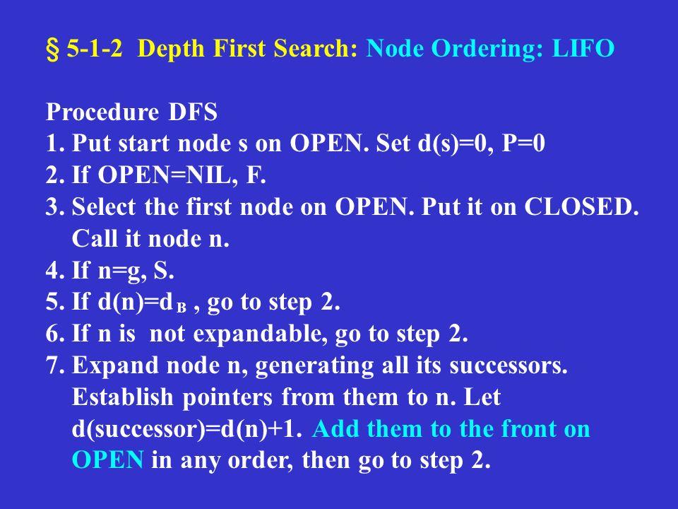 § 5-1-2 Depth First Search: Node Ordering: LIFO Procedure DFS 1.