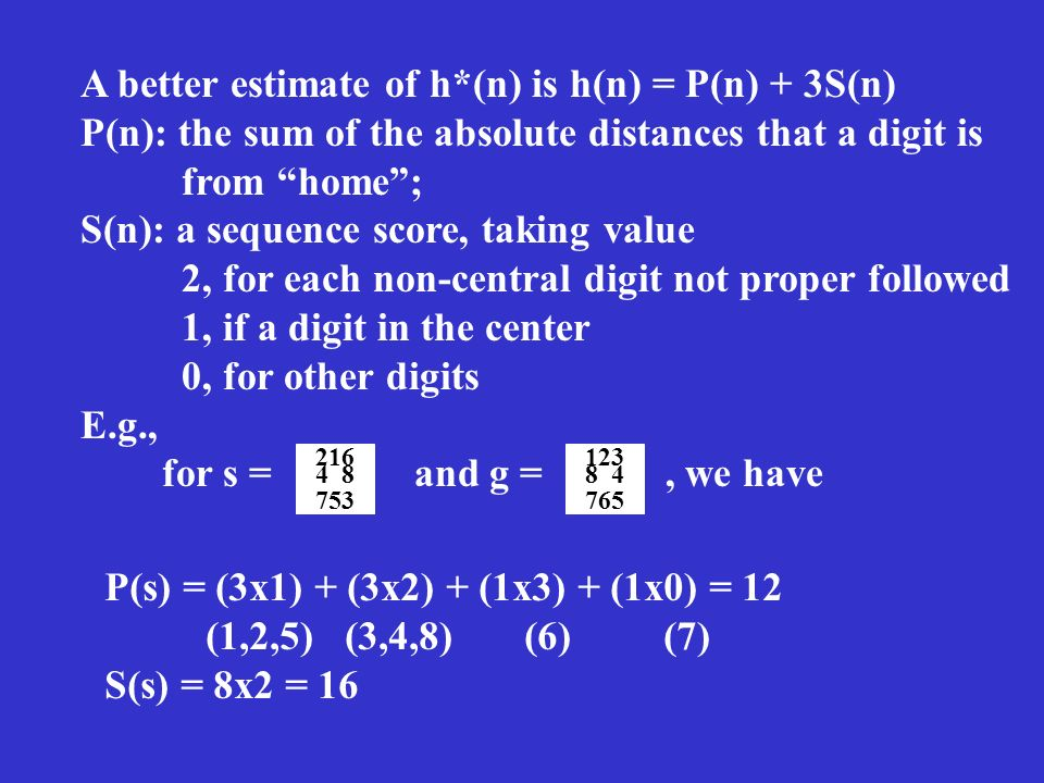 A better estimate of h*(n) is h(n) = P(n) + 3S(n) P(n): the sum of the absolute distances that a digit is from home; S(n): a sequence score, taking value 2, for each non-central digit not proper followed 1, if a digit in the center 0, for other digits E.g., for s = and g =, we have 216 4 8 753 123 8 4 765 P(s) = (3x1) + (3x2) + (1x3) + (1x0) = 12 (1,2,5) (3,4,8) (6) (7) S(s) = 8x2 = 16