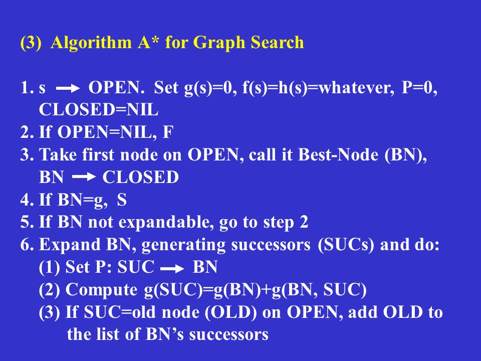 (3) Algorithm A* for Graph Search 1. s OPEN. Set g(s)=0, f(s)=h(s)=whatever, P=0, CLOSED=NIL 2.