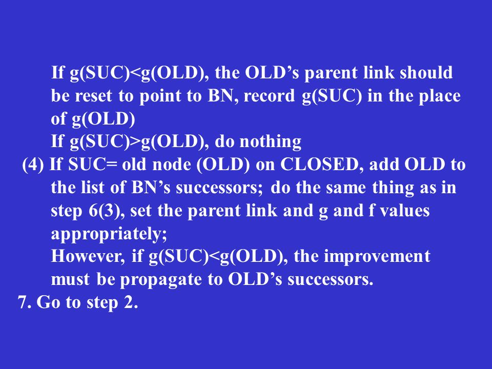 If g(SUC)<g(OLD), the OLDs parent link should be reset to point to BN, record g(SUC) in the place of g(OLD) If g(SUC)>g(OLD), do nothing (4) If SUC= old node (OLD) on CLOSED, add OLD to the list of BNs successors; do the same thing as in step 6(3), set the parent link and g and f values appropriately; However, if g(SUC)<g(OLD), the improvement must be propagate to OLDs successors.