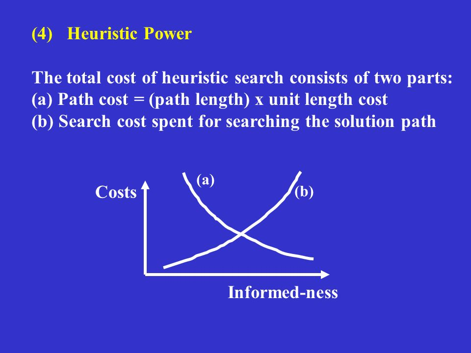 (4) Heuristic Power The total cost of heuristic search consists of two parts: (a) Path cost = (path length) x unit length cost (b) Search cost spent for searching the solution path (a) (b) Costs Informed-ness