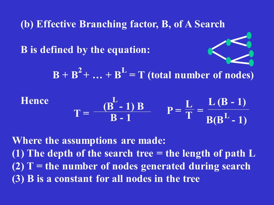 (b) Effective Branching factor, B, of A Search B is defined by the equation: B + B + … + B = T (total number of nodes) Hence T = 2L (B - 1) B L B - 1 P = = L T L (B - 1) B(B - 1) L Where the assumptions are made: (1) The depth of the search tree = the length of path L (2) T = the number of nodes generated during search (3) B is a constant for all nodes in the tree