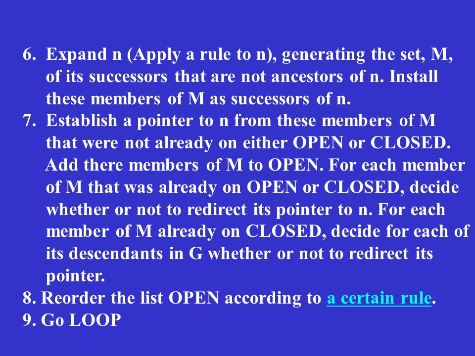 6. Expand n (Apply a rule to n), generating the set, M, of its successors that are not ancestors of n. Install these members of M as successors of n.