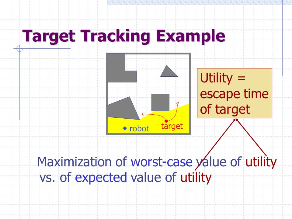 Target Tracking Example Maximization of worst-case value of utility vs.