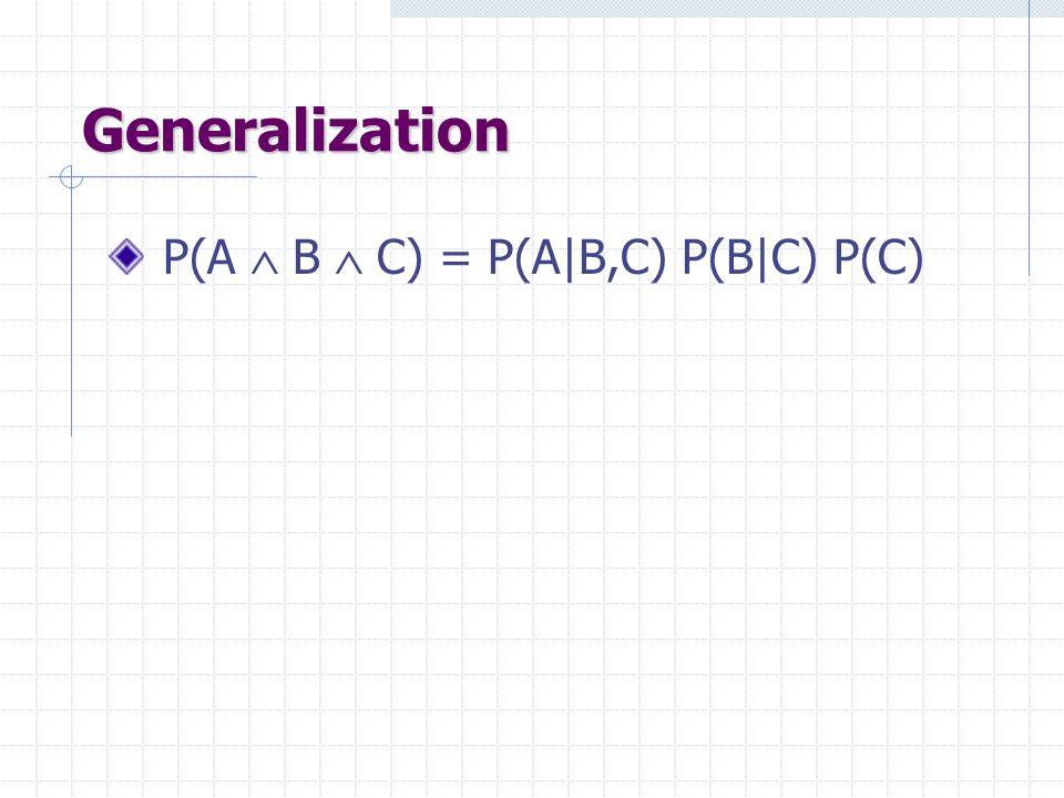 Generalization P(A B C) = P(A|B,C) P(B|C) P(C)
